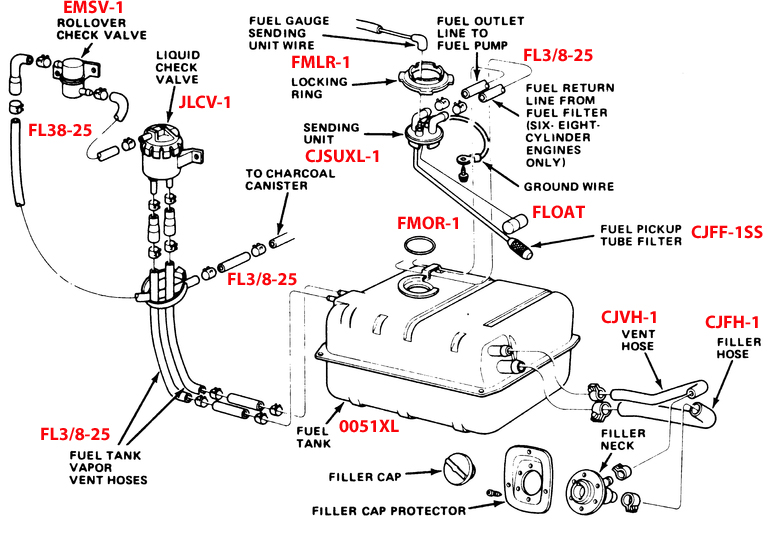 mts company l c jeep cj yj gas tanks rh mtscompany com jeep tj fuel tank diagram jeep cj7 fuel tank diagram